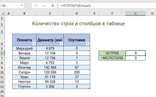 Функции ЧСТРОК и ЧИСЛСТОЛБ