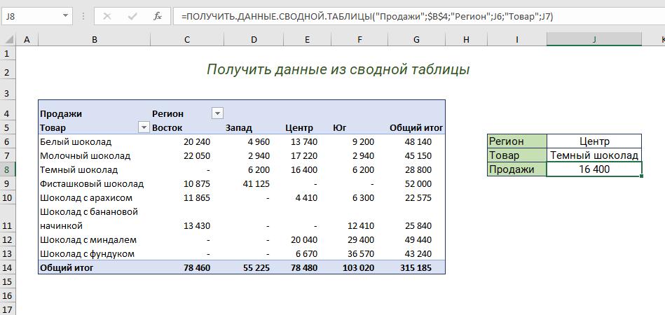Получить данные сводной таблицы