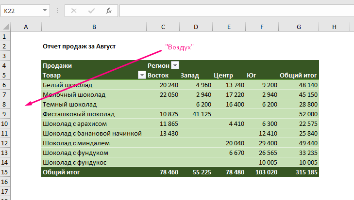 Как улучшить внешний вид таблицы?