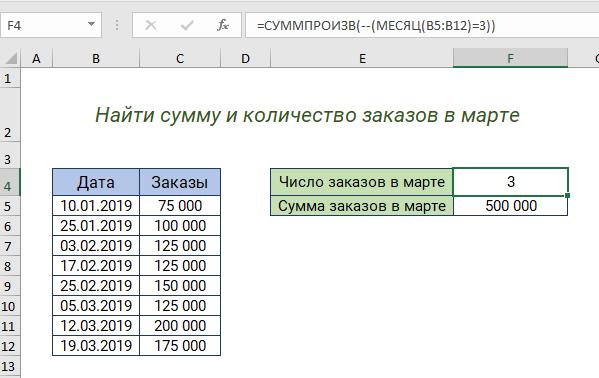Функция СУММПРОИЗВ
