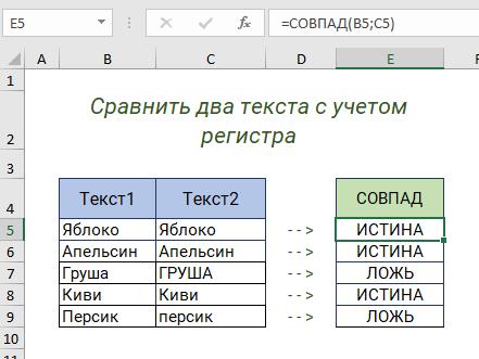 Функция СОВПАД