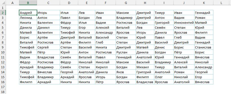 Таблица имен