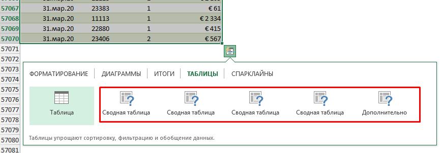Советы по созданию сводной таблицы с помощью инструмента быстрого анализа