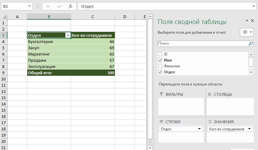 Как используйте сводную таблицу для подсчета?
