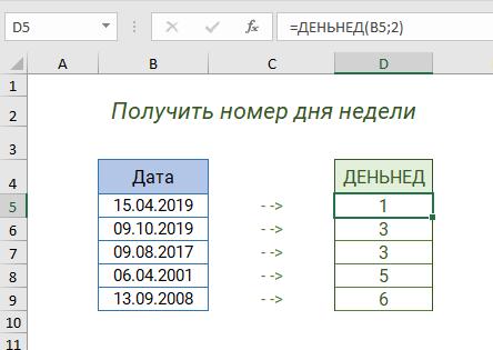 Функция ДЕНЬНЕД