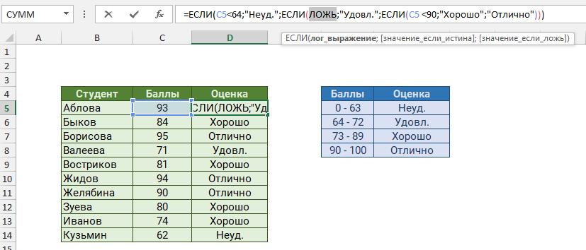 Результат проверки с клавишей F9