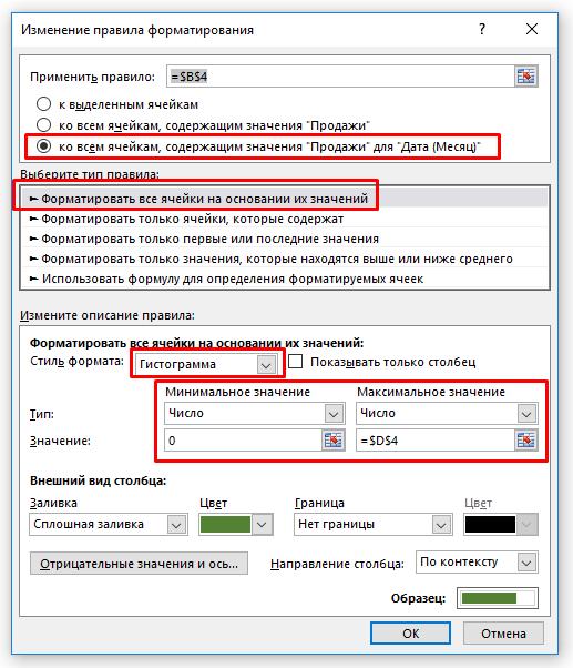 Применить условное форматирование гистограмма в сводной таблице