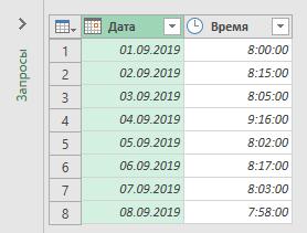 Данные дат и времени