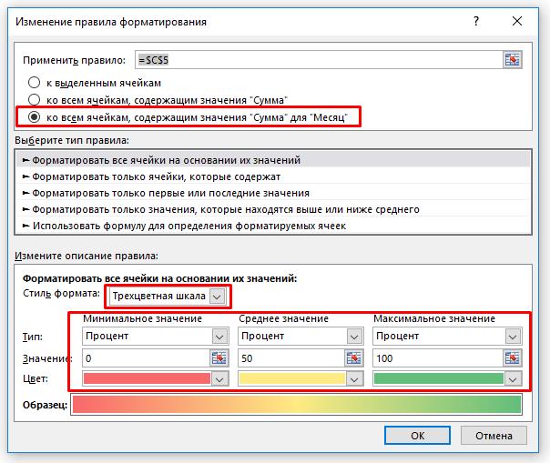 Выберите параметры для применения условного форматирования в сводной таблице