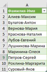 Список сотрудников